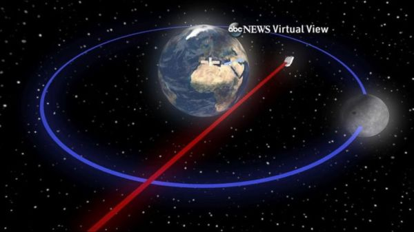 Newly Discovered Asteroid Narrowly Misses Earth Video