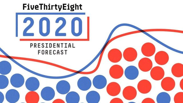 How does early voting affect the forecast? l FiveThirtyEight Politics Podcast
