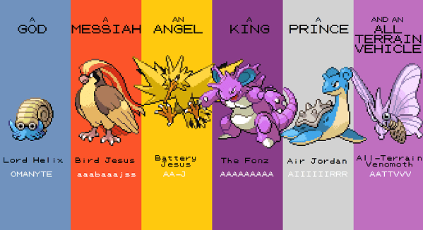 Pokemon Fossil All Pokemon Names Y