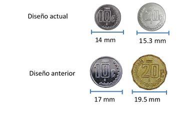 centavos, centavitos, dinero, desprecias, monedas, moneditas, nacional, mexico, excelsiorl