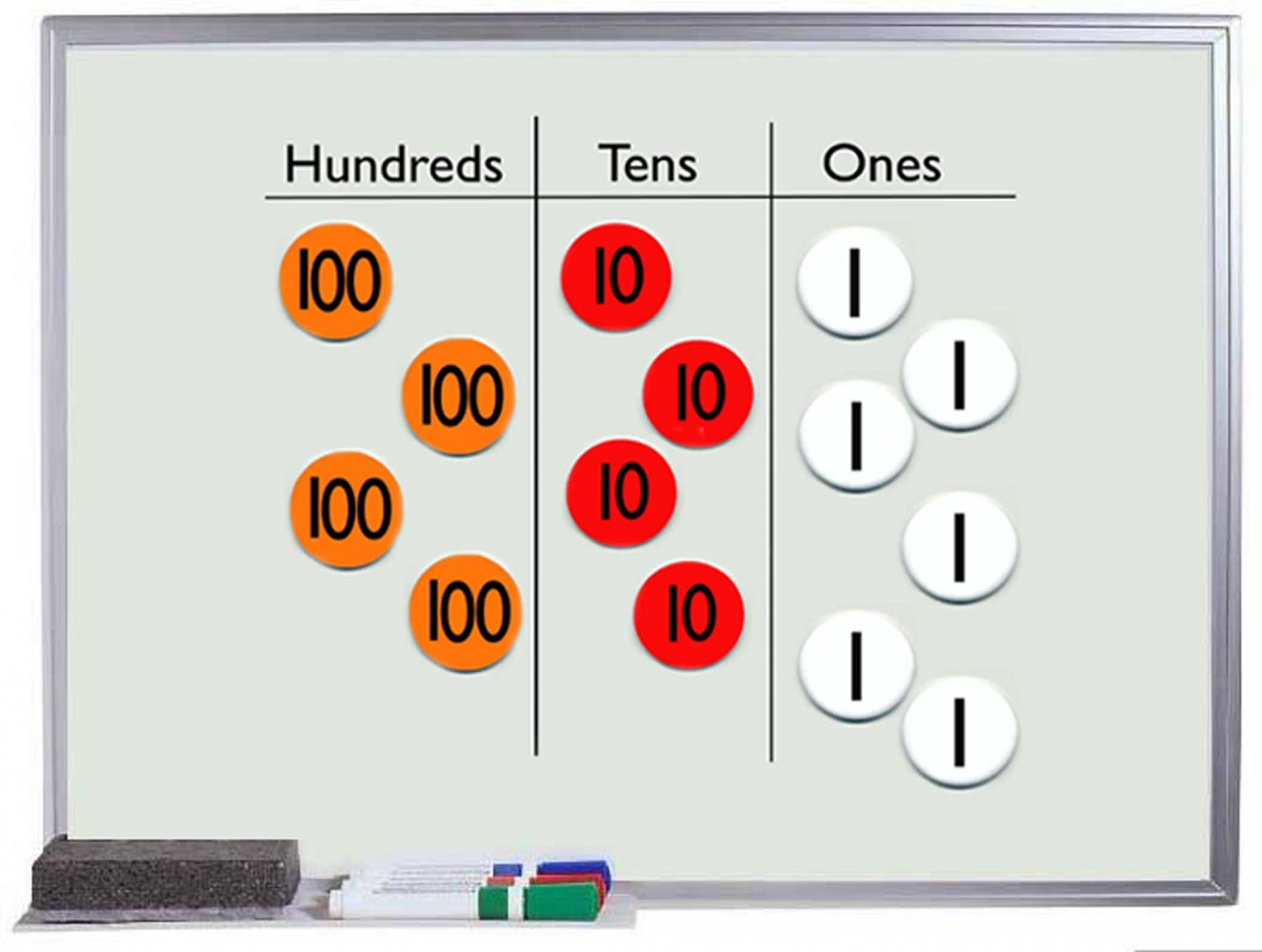 Place Value Disks Magnet Buttons Singapore Math Teacher