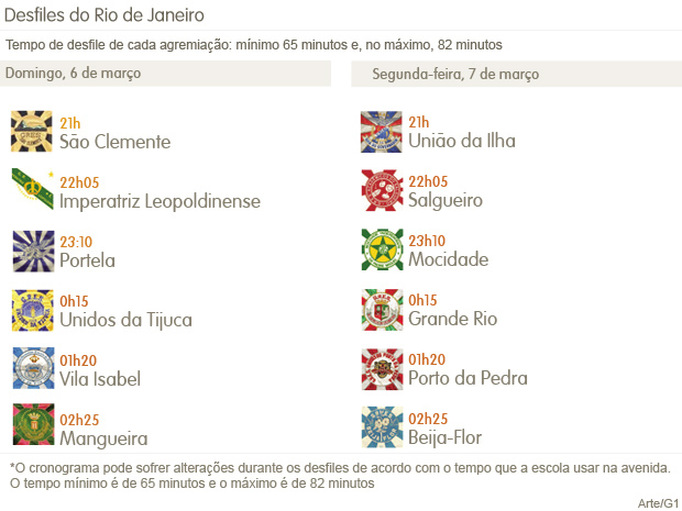 agendas dos desfiles do carnaval do Rio (Foto: Arte/G1)
