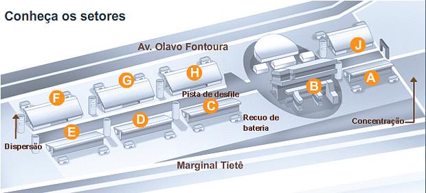 Estrutura Anhembi (Foto: Arte/G1)