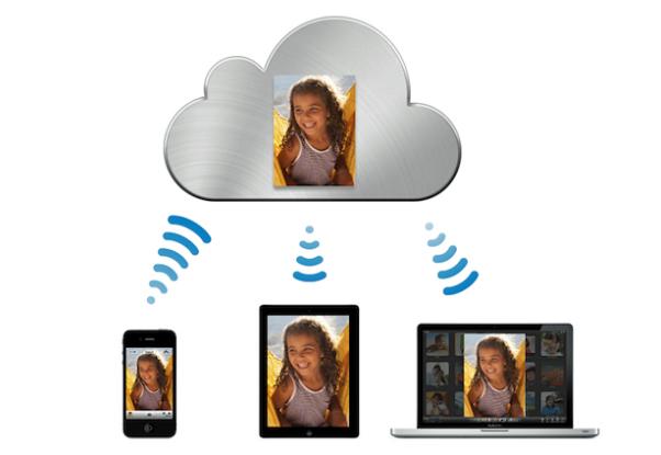 Cloud Computing (Foto: Divulgação)