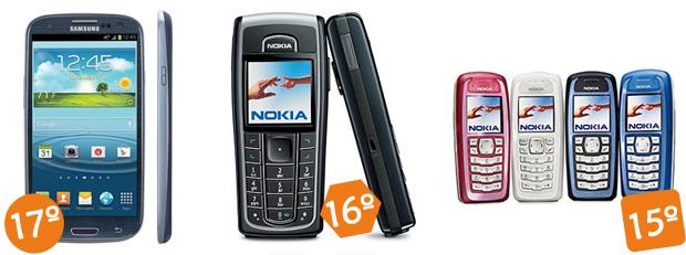 O Galaxy S III ficou apenas na 17º colocação, superado pelos Nokia 6230 e 3100 (Foto: Arte/Divulgação)