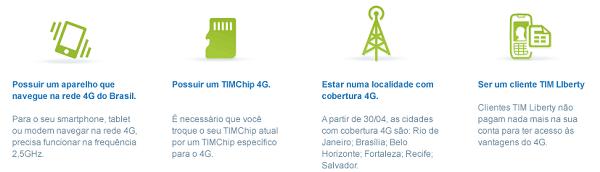 Para utilizar a rede 4G pela operadora, o usuário deverá se enquadrar em alguns requisitos (Foto: Reprodução/TIM)