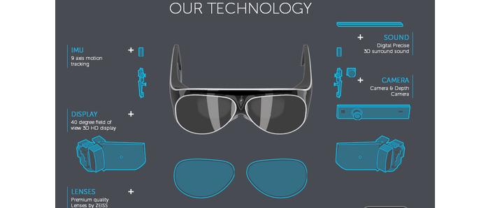 Óculos tem tecnologia avançada (Foto: Divulgação)
