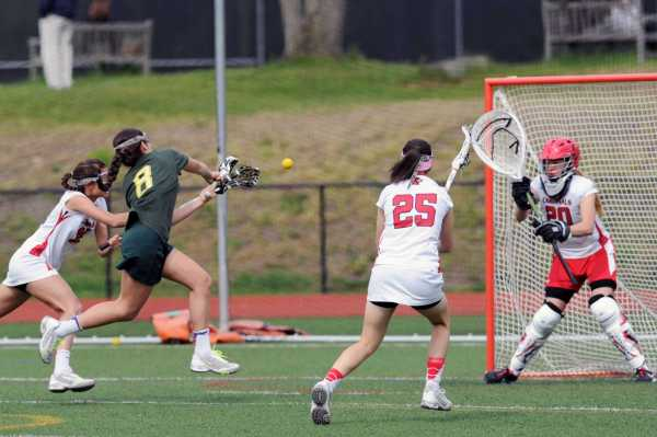 Greenwich Academy lacrosse team tops rival Greenwich High ...