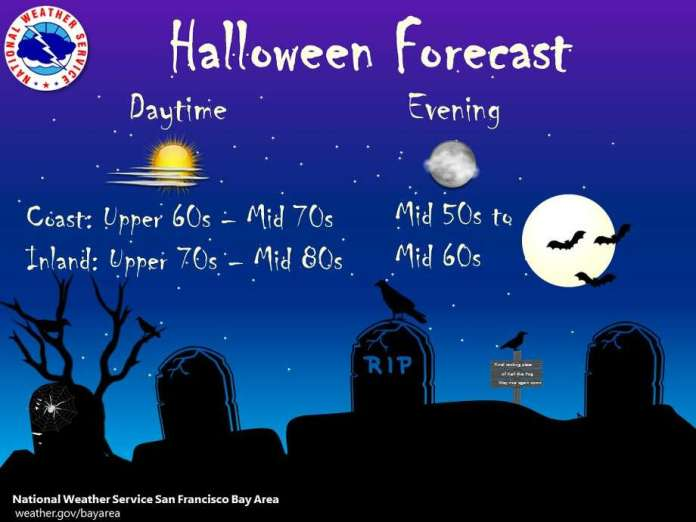 The National Weather Service Bay Area tweeted a Halloween forecast with an epitaph for Karl the Fog posted on a wooden sign. Photo: National Weather Service