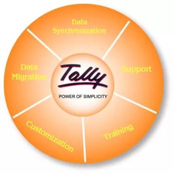 Terjual Tally. ERP 9   KASKUS