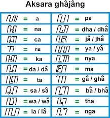 Sejarah tulisan tulisan jawa dan bali merupakan perkembangan modern aksara kawi, salah satu turunan aksara brahmi yang berkembang di pulau jawa. ★ ๑۩۩₪ KAMUS BAHASA MADURA DAN KOSAKATA MADURA ₪۩۩๑ ★   KASKUS
