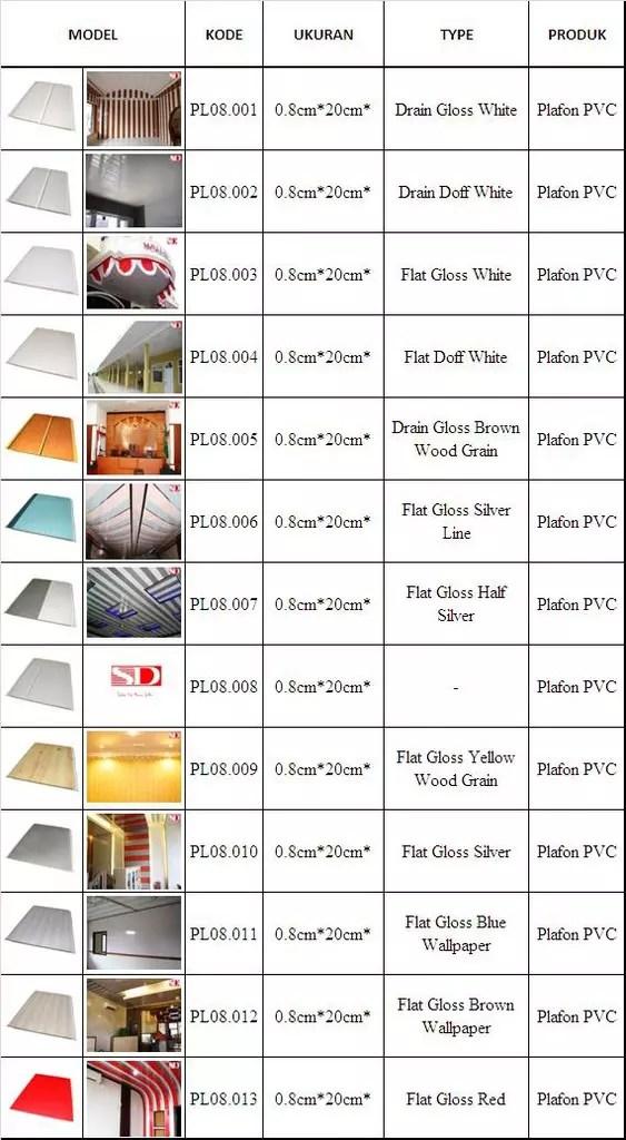 Image Result For Harga Shunda Plafon Terpasang