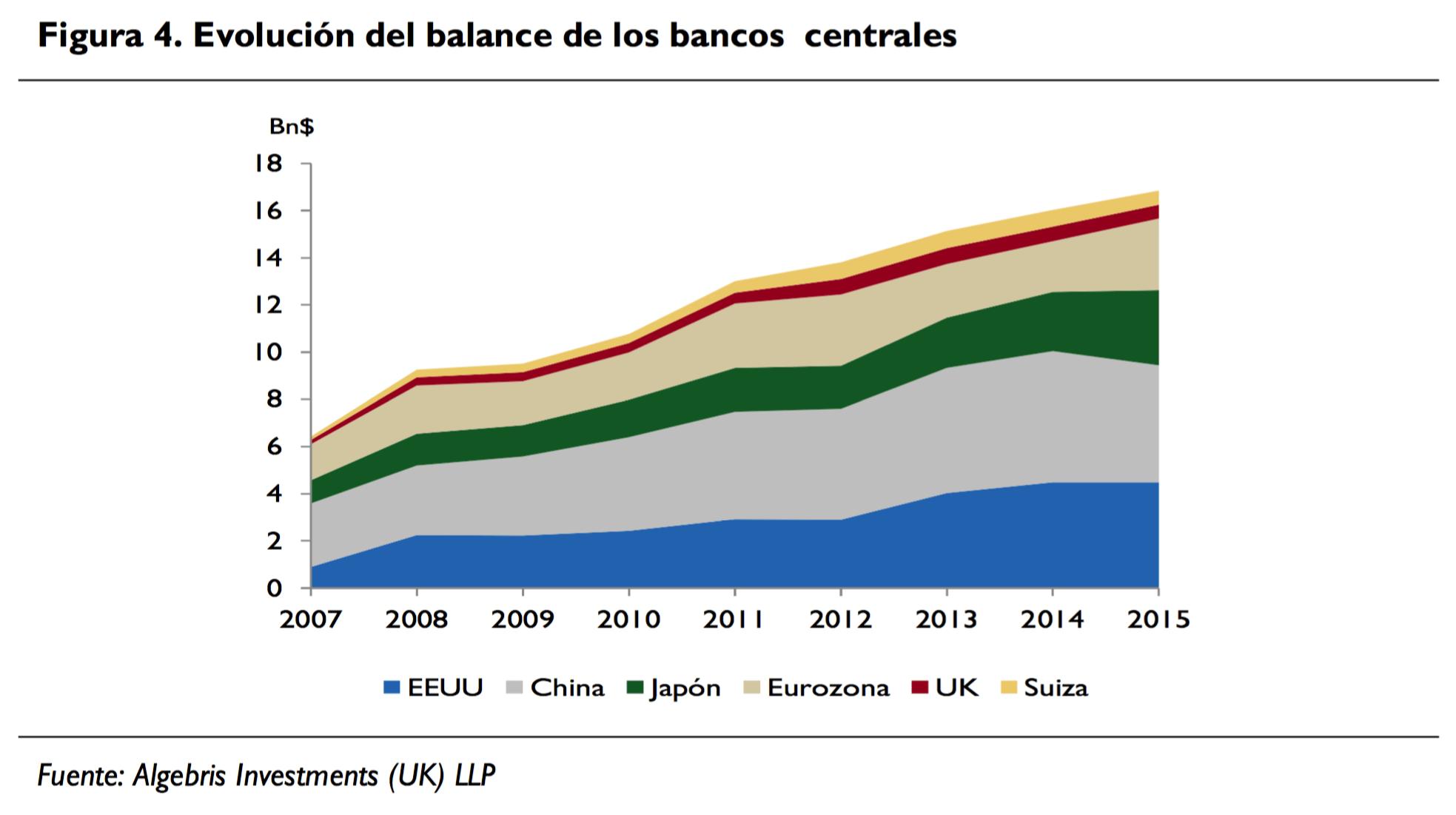 4-Activos-bancos-centrales.png (1967×1101)