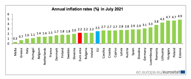 1-inflacion-anual-2021-2020-eurozona.png