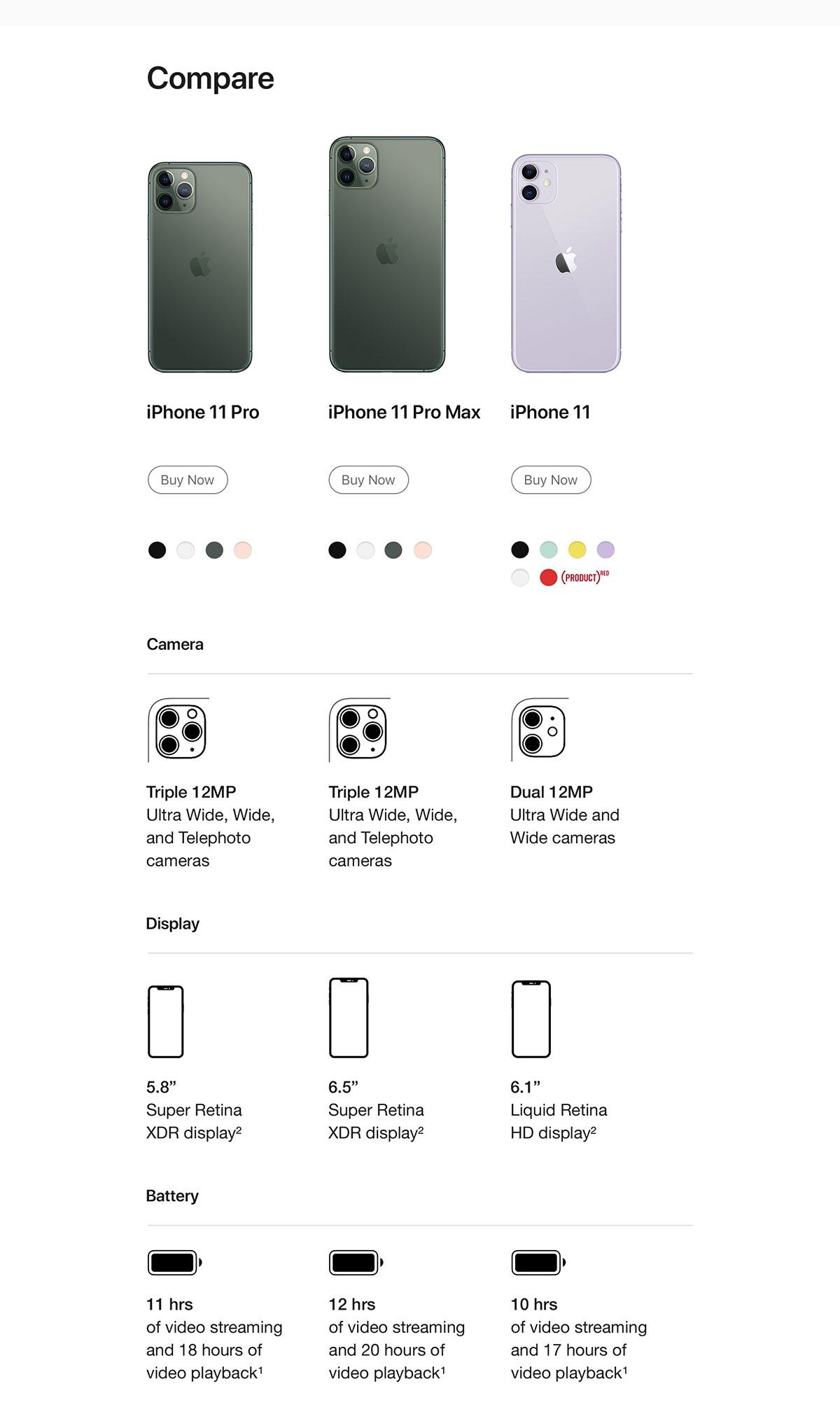 Iphone 11 Price In Uae Buy Iphone 11 Online In Dubai Uae