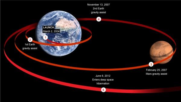 'We are here!' Spacecraft Rosetta meets 67P comet 10 years ...