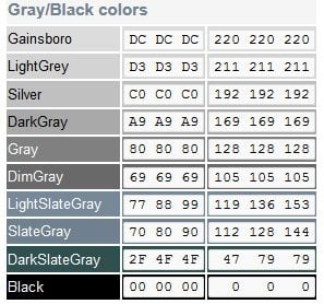 """""""50 Shades of Grey"""" – Sequel for Designers"""