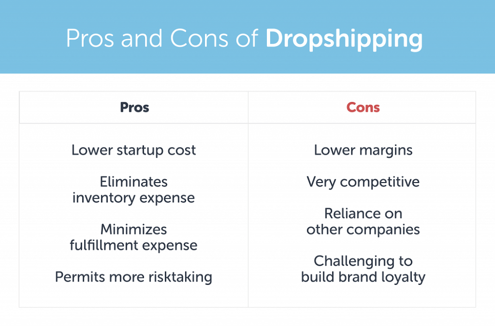 Dropshipping Pros Cons