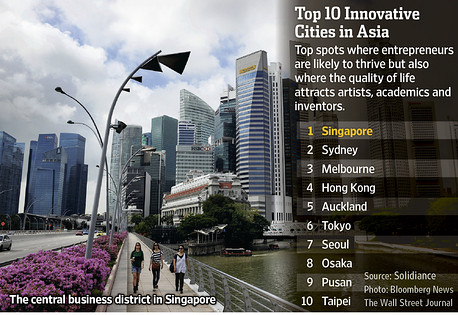 Singapore Named Top 'Innovation' City - Indonesia Real ...