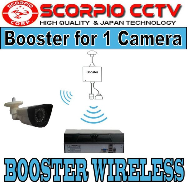 STOK TERBARU IP CAMERA BOSTER WIRELESS I CAM 500 METER TERMURAH