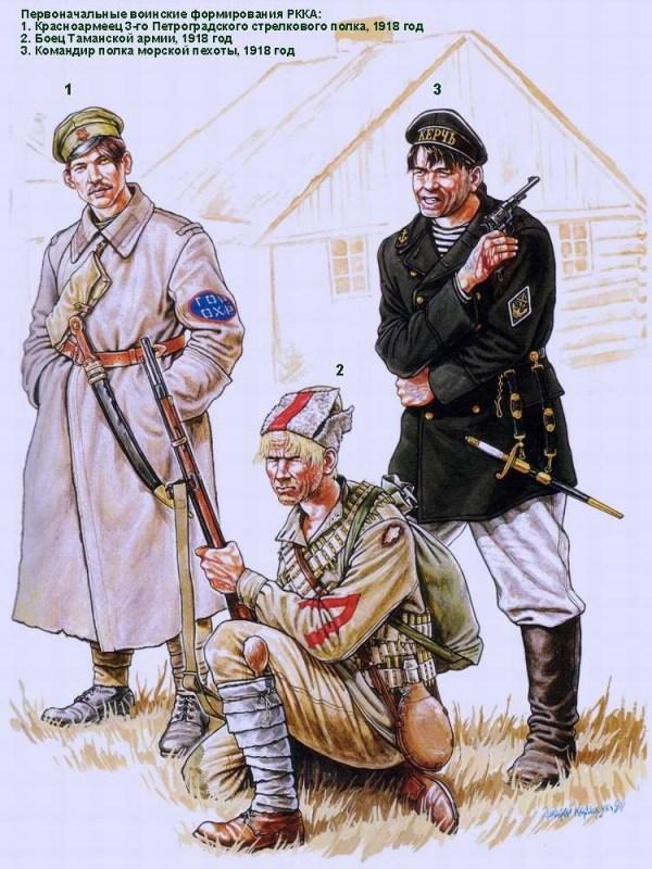 Военная форма красных и белых времен Гражданской войны в ...