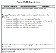 Planned Table experience