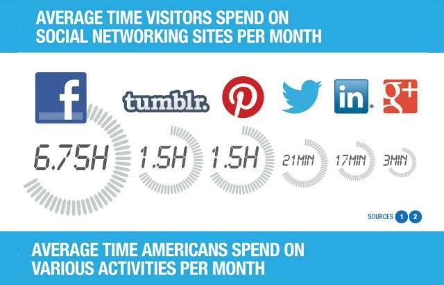 redes-sociales-uso.jpg