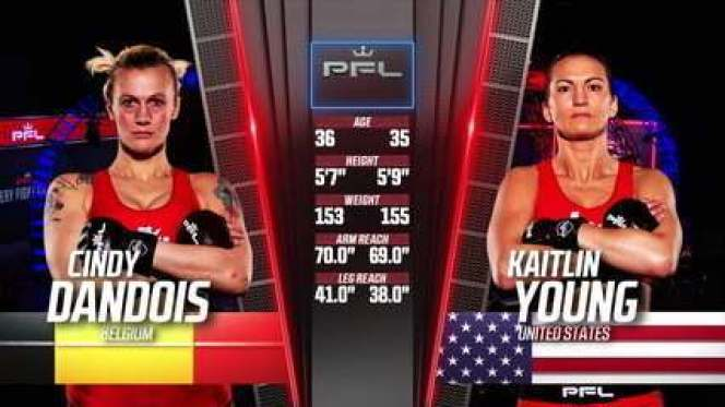 PFL 2021 #3 - Cindy Dandois x Kaitlin Young