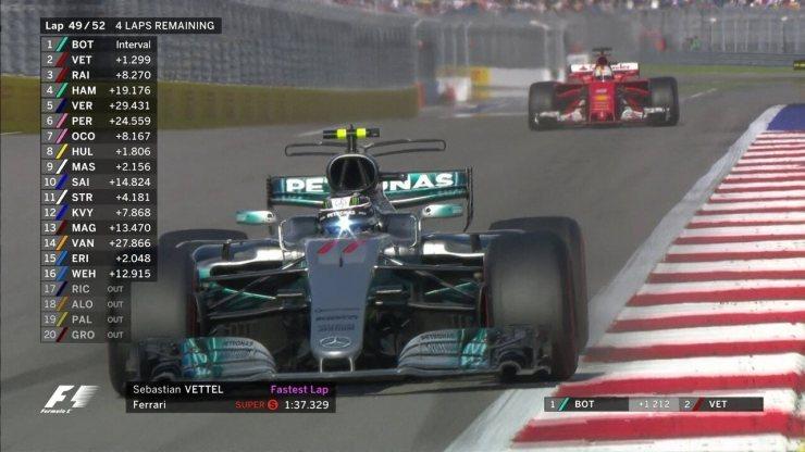 Vettel chega cada vez mais perto de Bottas, que tenta segurar a liderança