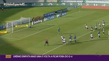 Com time quase todo reserva, Grêmio empata com o Coritiba e sai do G-6 do Brasileirão