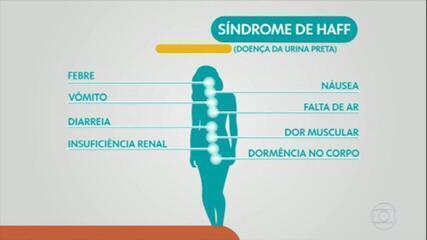 Meet black urine disease
