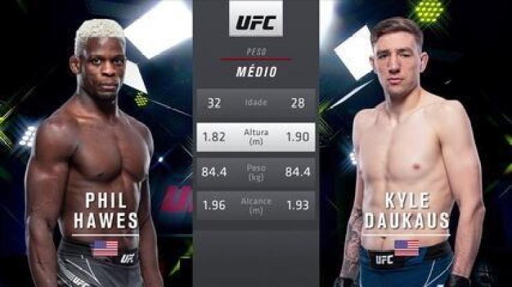 UFC Rodriguez x Waterson - Phil Hawes x Kyle Daukaus