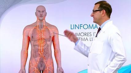 Know the Symptoms of Non-Hodgkin's Lymphoma