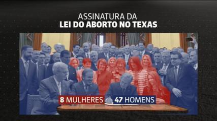 New Texas Law Prevents Abortion Right