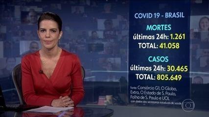 Brasil tem mais de 41 mil mortes por coronavírus, mostra consórcio de veículos