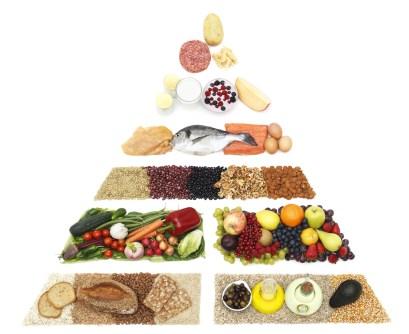 La gran mentira de la pirámide nutricional