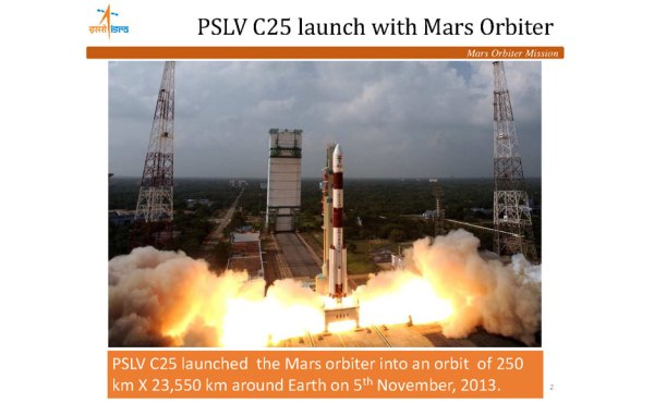 Photos: Timeline of Mangalyaan completing its historic ...
