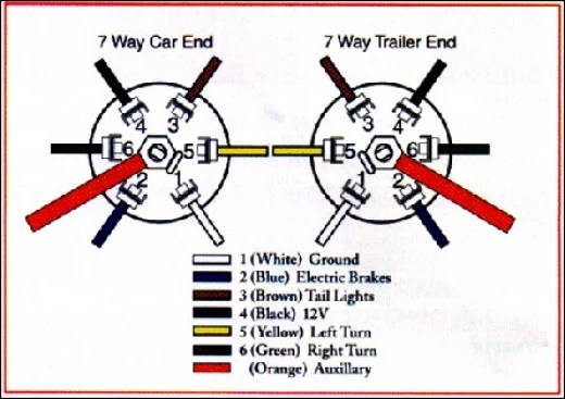 7 pin trailer wiring diagram 2000 gm installation of the hopkins ...