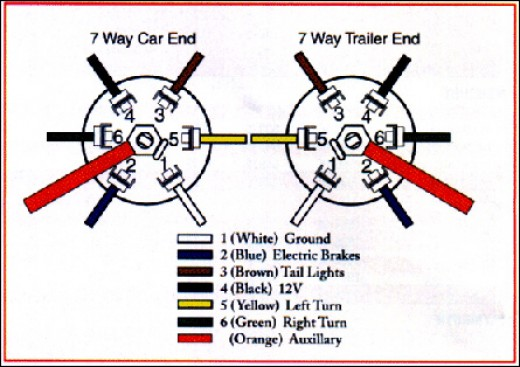 5 pin trailer wiring diagram wiring diagram 5 pin flat trailer connector wiring diagram solidfonts