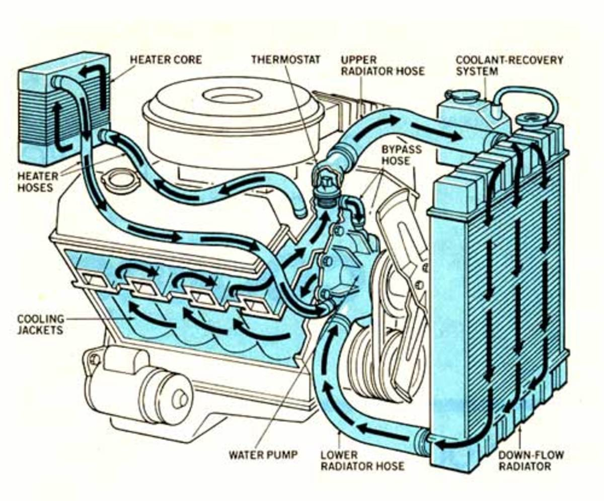 If your wondering why your car is overheating, the chances are that there's a problem with one of the components of the cooling system.