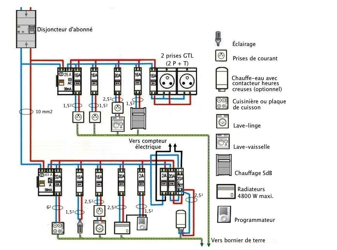 Les Schemas Electriques Des Installations Domestiques