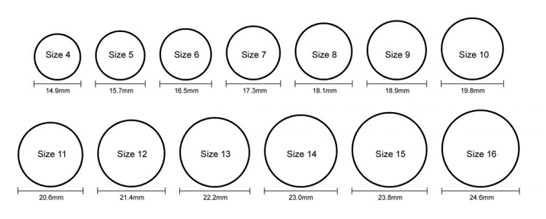 How To Tell My Ring Size - Luxurious Engagement Rings