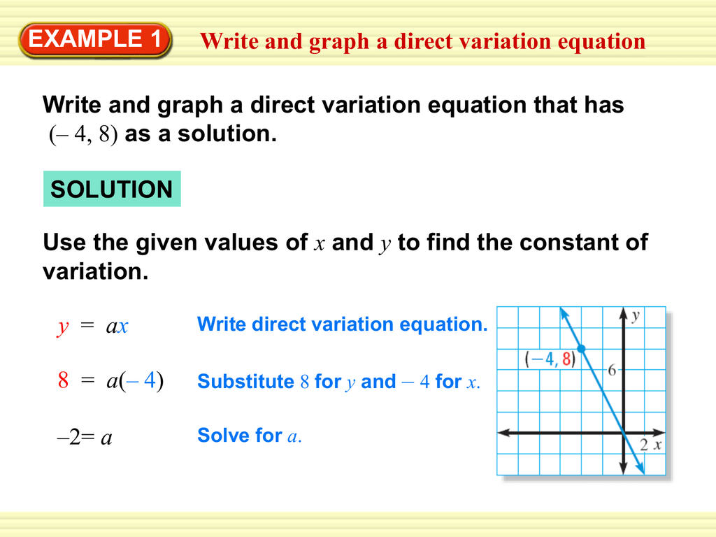 What Is An Example Of Direct Variation