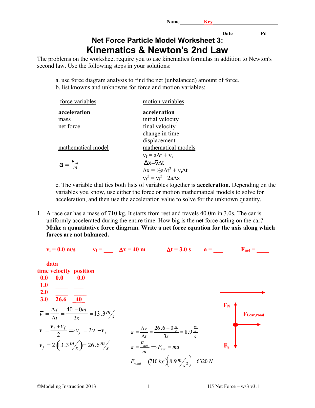 Kinematics Newton S 2nd Law Worksheet