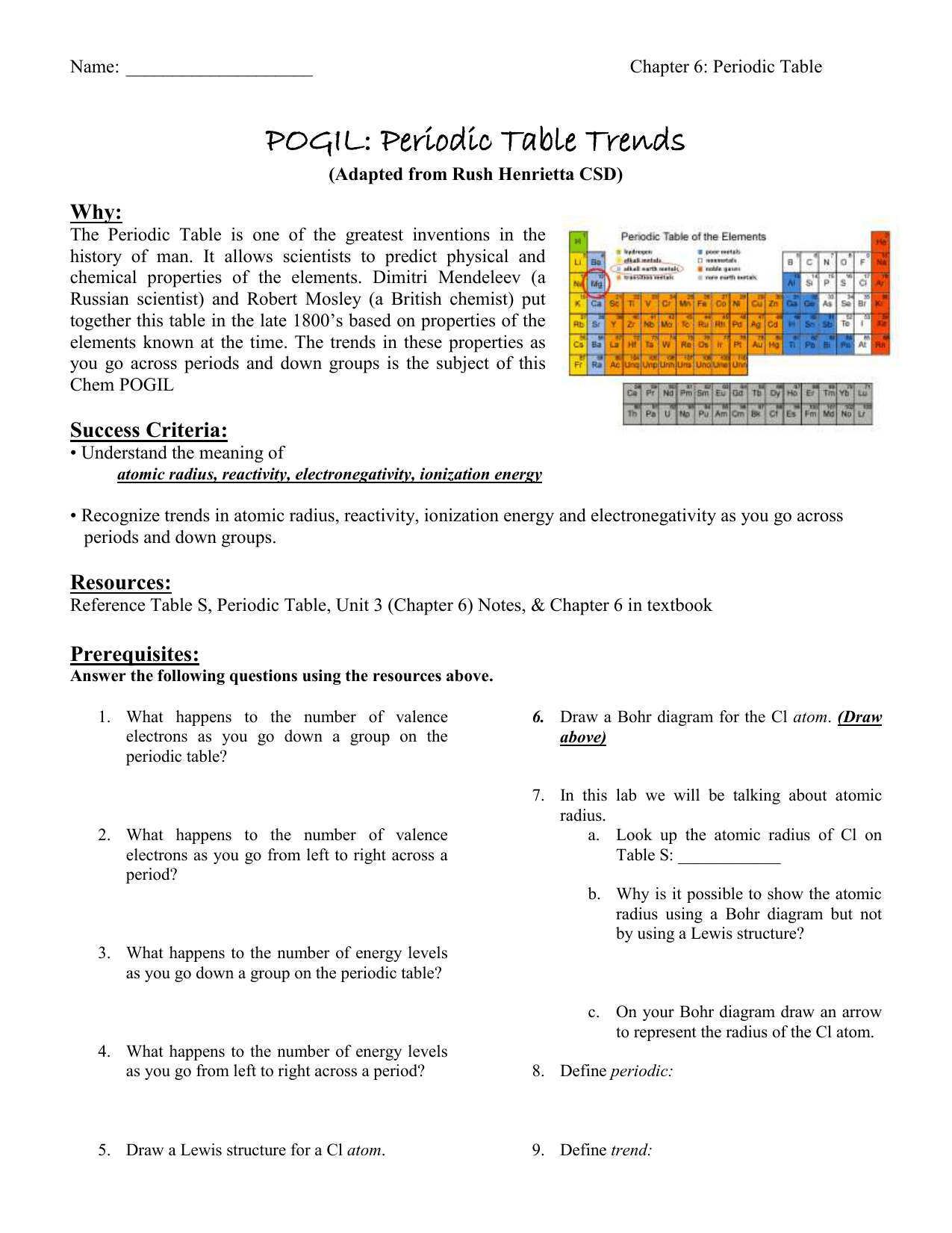Periodic Table Trends Worksheet Answer Key Pogil