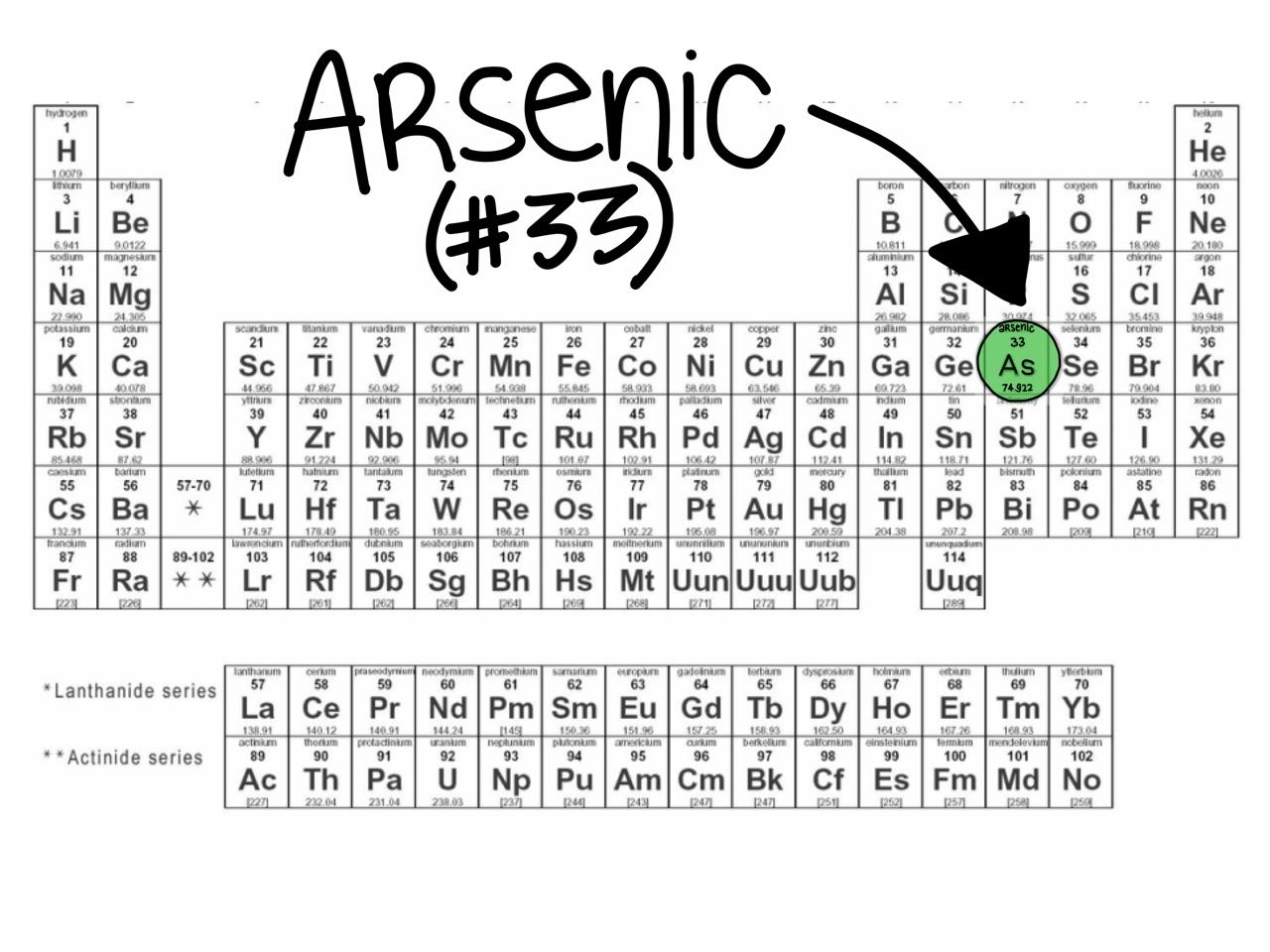 Arsenic The Element By Bena Patel