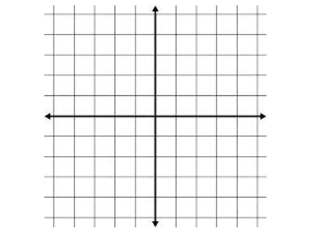 Worksheet Quadrant 1 Coordinate Grid Worksheet Fun