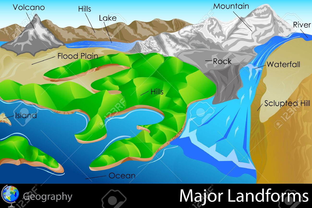 Geomorfologia I El Relieve Terrestre