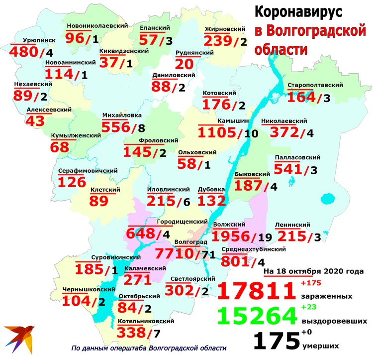 New cases of covid were recorded in 18 districts of the region.