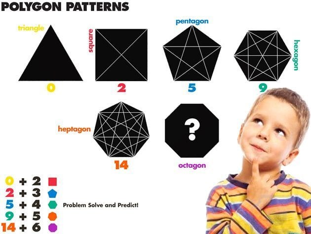 Many Have Does Octagon How 1 Sides